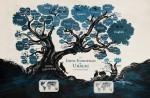 Филогенетическое дерево языков индоевропейской и уральской семей (автор: Minna Sundberg, источник: http://www.theguardian.com/education/gallery/2015/jan/23/a-language-family-tree-in-pictures)