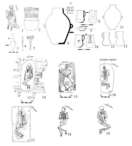 Рис. 64. Ямная культура в Центральной Европе: 1-5 – Блекендорф; 6-10 – Нойзидль-ам-Зее; 11-13 – Генью; 14-15 – Кетедьхаза; 15 – Деваванья; 17-19 – Банат (по – 1-13 – Harrison, Heyd 2007; 14-15 – Escedy, 1979; 16 – Horvath, 2011; 17-19 – Николова, 2000).