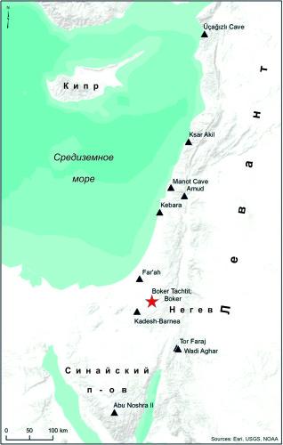 Genofond_2021_Middle-Upper_Paleolithic_Transition_Levant_Kuzmin_Figure_1