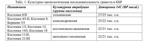 Лисицын