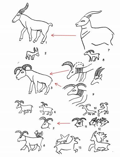 Рис. 66. Западные семиты на Северном Кавказе «Козлы» в искусстве Майкопа (1—6) и РД III Месопотамии (7—14)