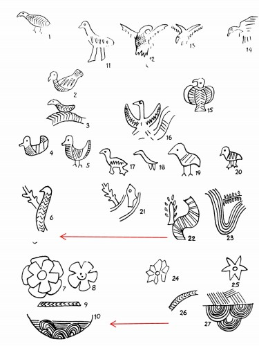Рис. 68. Западные семиты на Северном Кавказе «Птицы», «дерево v реки», «розетка, фестоны», в памятниках Майкопа (1 — и Р Д III (11—27)