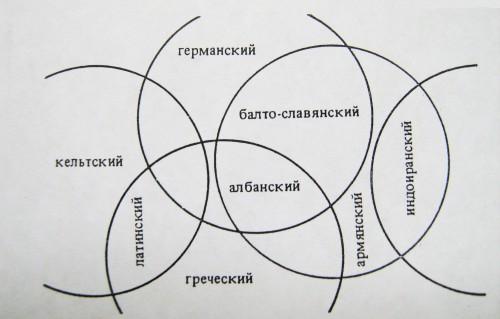 Схема-4
